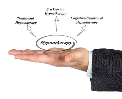 Hand with the world Hypnotherapy above it